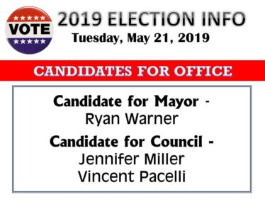 2019 candidates