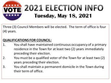 2021 election-3
